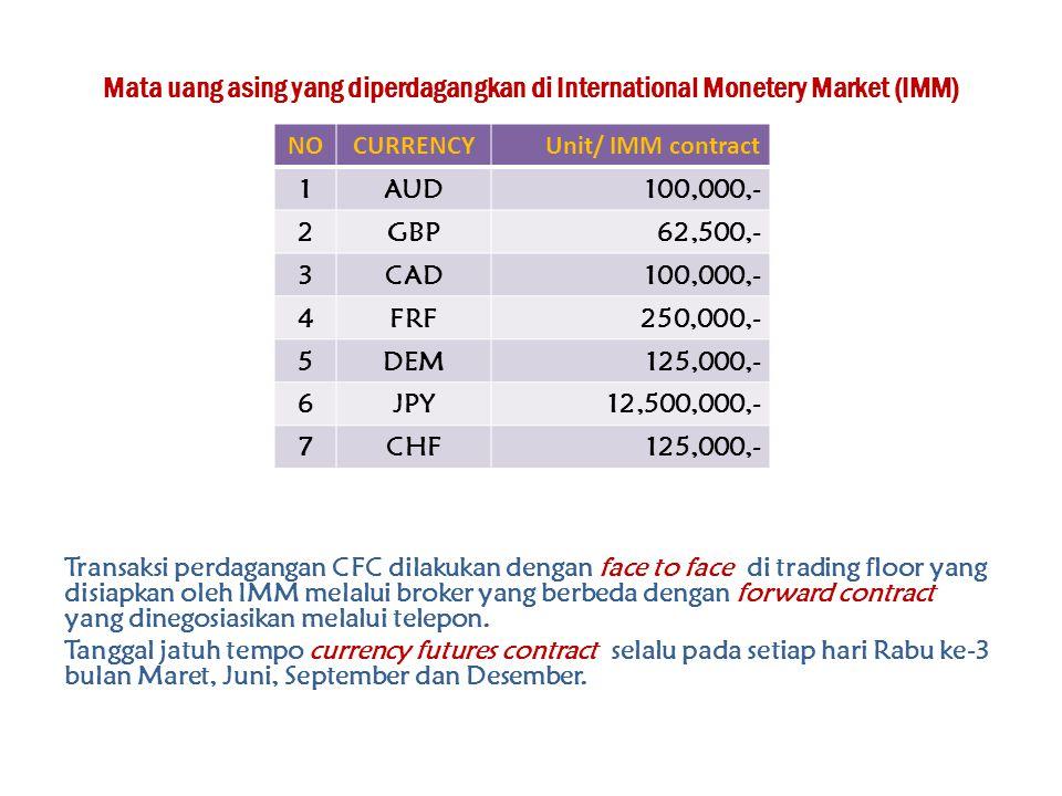 Mata uang asing yang diperdagangkan di International Monetery Market (IMM) Transaksi perdagangan CFC dilakukan dengan face to face di trading floor ya