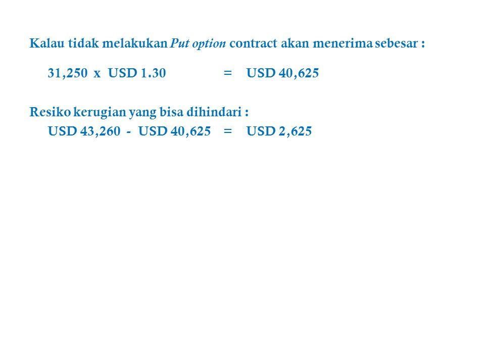 Kalau tidak melakukan Put option contract akan menerima sebesar : 31,250 x USD 1.30= USD 40,625 Resiko kerugian yang bisa dihindari : USD 43,260 - USD