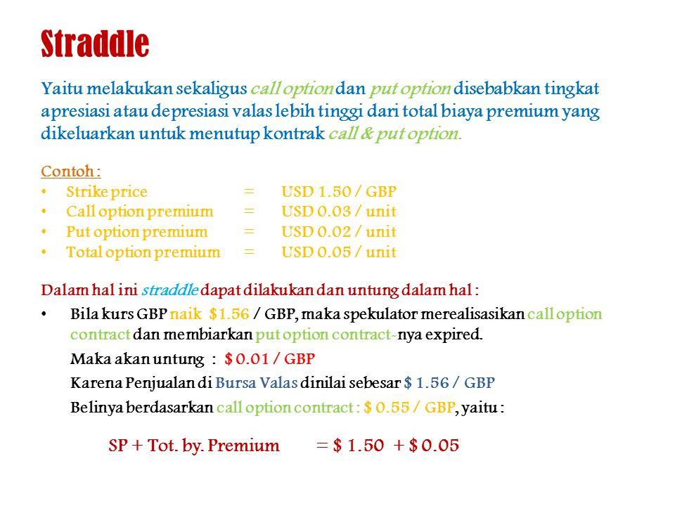 Straddle Yaitu melakukan sekaligus call option dan put option disebabkan tingkat apresiasi atau depresiasi valas lebih tinggi dari total biaya premium