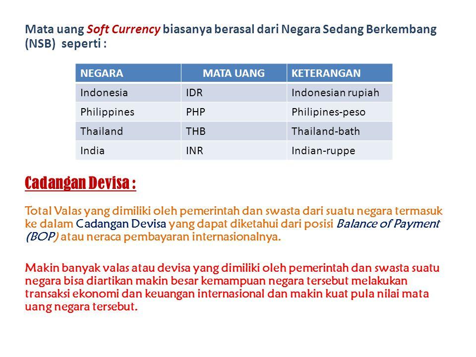 Mata uang Soft Currency biasanya berasal dari Negara Sedang Berkembang (NSB) seperti : Cadangan Devisa : Total Valas yang dimiliki oleh pemerintah dan