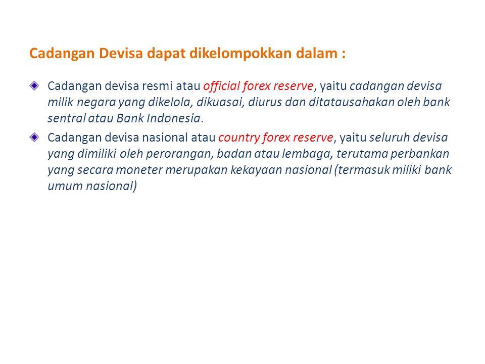 Cadangan Devisa dapat dikelompokkan dalam : Cadangan devisa resmi atau official forex reserve, yaitu cadangan devisa milik negara yang dikelola, dikua