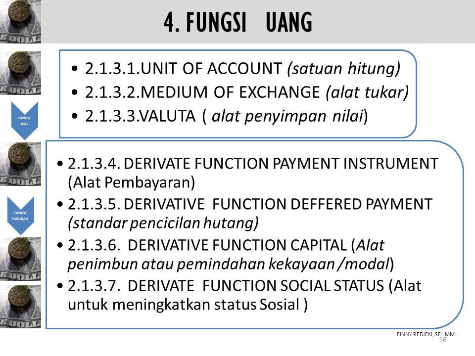4. FUNGSI UANG FUNGSI ASLI 2.1.3.1.UNIT OF ACCOUNT (satuan hitung) 2.1.3.2.MEDIUM OF EXCHANGE (alat tukar) 2.1.3.3.VALUTA ( alat penyimpan nilai) FUNG