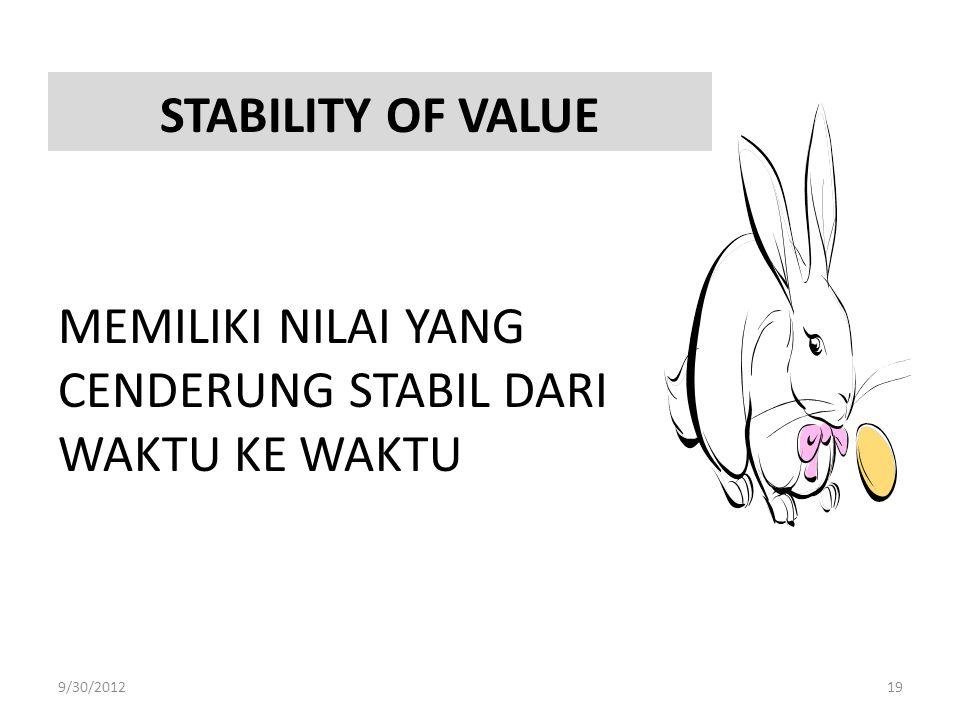 STABILITY OF VALUE MEMILIKI NILAI YANG CENDERUNG STABIL DARI WAKTU KE WAKTU 9/30/201219