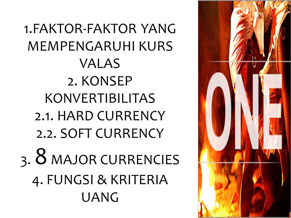 1.FAKTOR-FAKTOR YANG MEMPENGARUHI KURS VALAS 2. KONSEP KONVERTIBILITAS 2.1. HARD CURRENCY 2.2. SOFT CURRENCY 3. 8 MAJOR CURRENCIES 4. FUNGSI & KRITERI