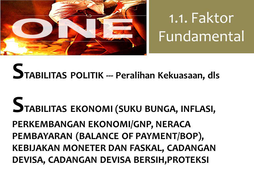 1.1. Faktor Fundamental S TABILITAS POLITIK --- Peralihan Kekuasaan, dls S TABILITAS EKONOMI (SUKU BUNGA, INFLASI, PERKEMBANGAN EKONOMI/GNP, NERACA PE