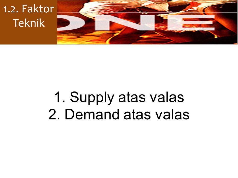 1. Supply atas valas 2. Demand atas valas 1.2. Faktor Teknik