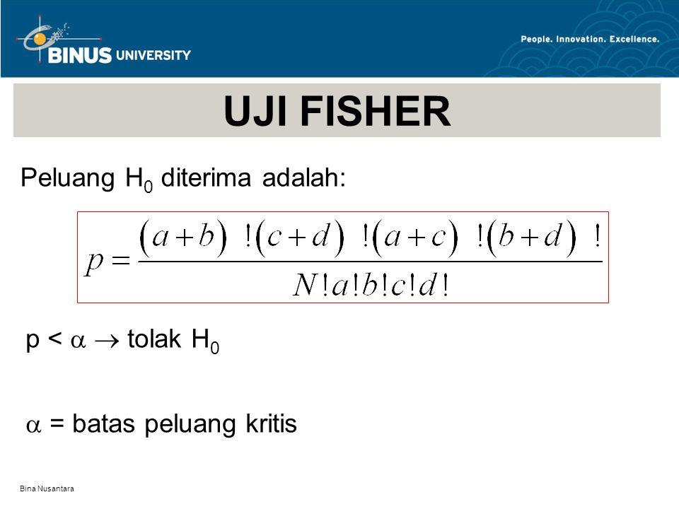 Bina Nusantara Uji Median Syarat: Bila H 0 nya menyatakan bahwa kedua populasi mempunyai median yang sama Pola: Tabel Kontingensi 2  2 (membagi semua data di atas dan di bawah median)