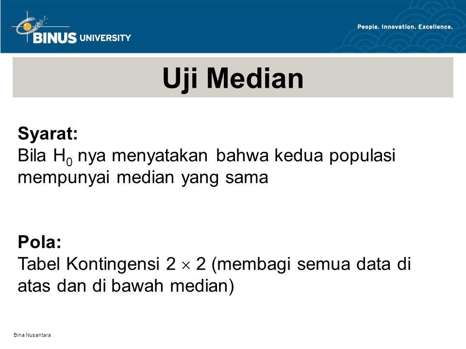 Bina Nusantara Uji Median Set 1Set 2Jumlah Jumlah X i di atas median aba+b Jumlah X i di bawah median cdc+d Jumlaha+c = n 1 b+d = n 2 N = n 1 +n 2