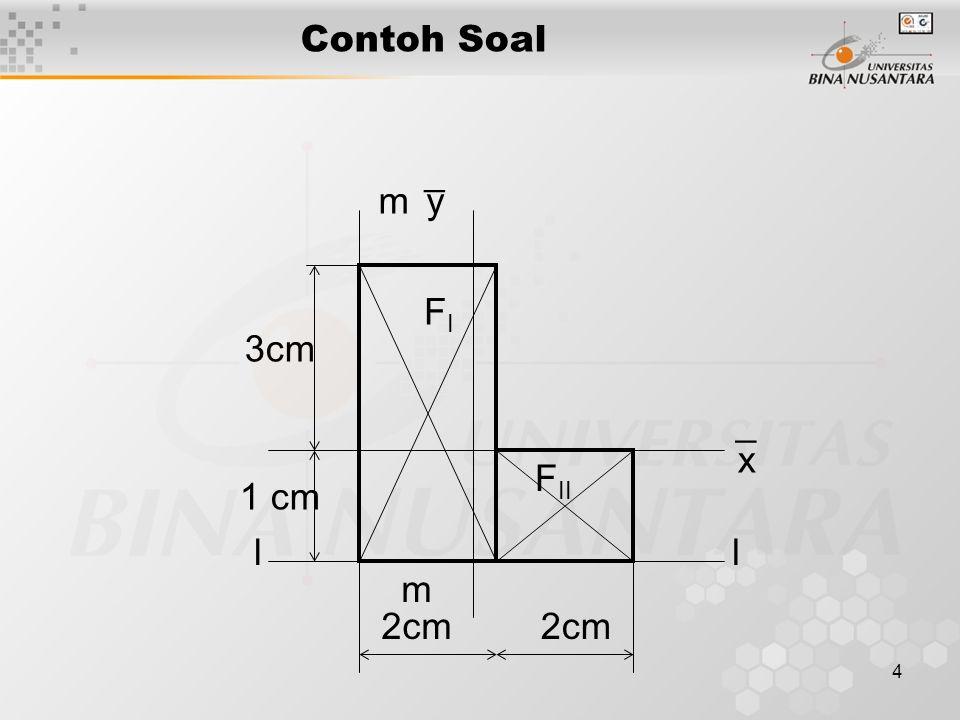 5 Penampang dibagi-bagi dalam beberapa bagian menurut bentuk umum yang mudah diketahui letak titik beratnya Dibagi 2 bagian dengan luas masing-masing Luas FI = 2 x 4 = 8 cm 2 Luas FII = 2 x 1 = 2 cm 2