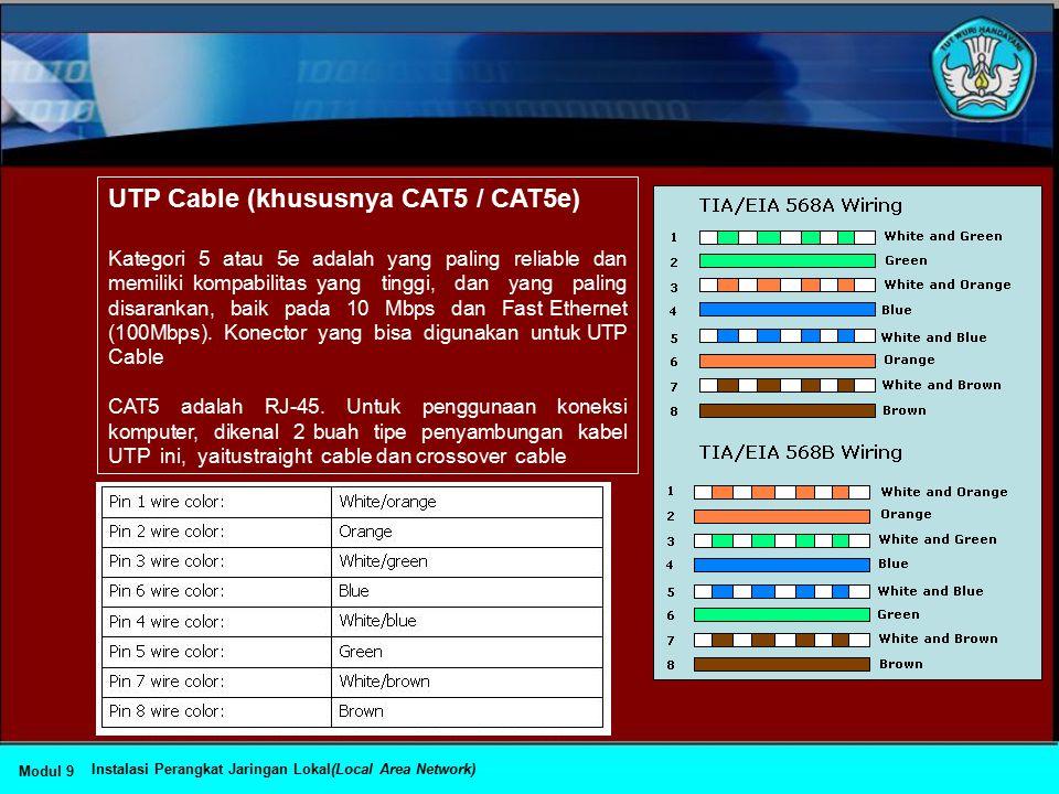 Kategori Twisted Pair Cable Category 1: twisted-pair (UTP) dikenal sebagai kabel telefon Category 2: UTP digunakan pada laju data hingga 4 Mbps Catego