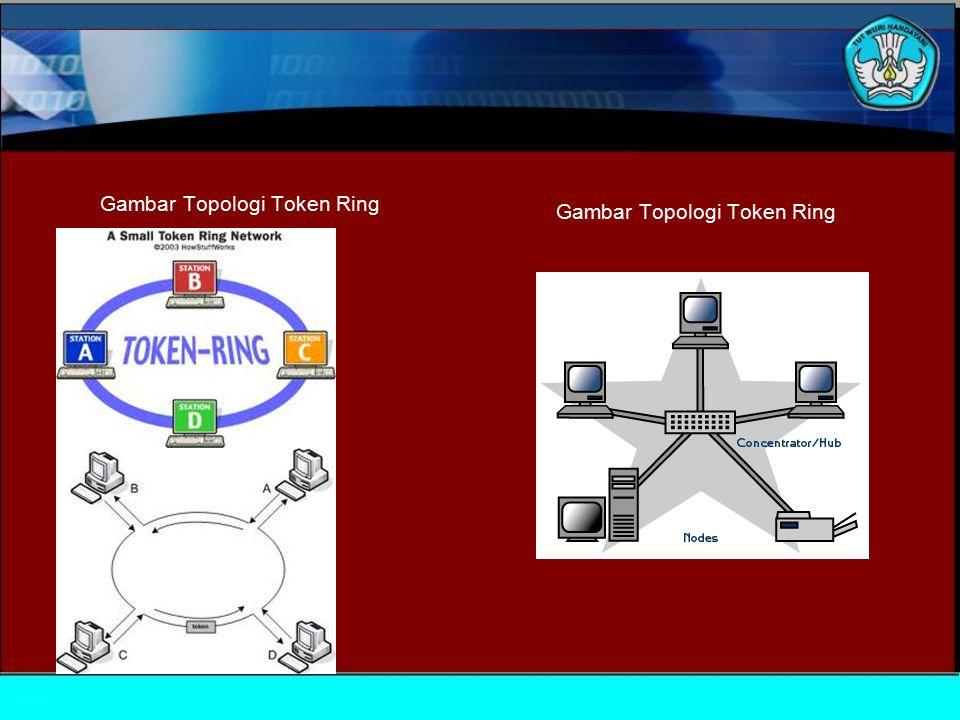 Pada topologi Star, masing-masing workstation dihubungkan secara langsung ke server atau HUB.