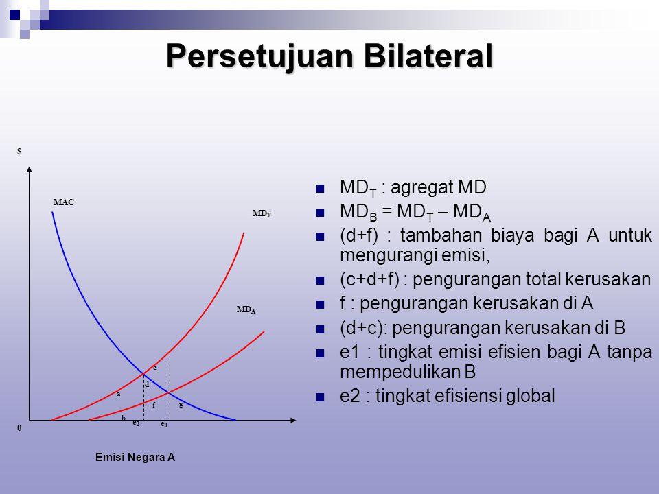 Persetujuan Bilateral MD T : agregat MD MD B = MD T – MD A (d+f) : tambahan biaya bagi A untuk mengurangi emisi, (c+d+f) : pengurangan total kerusakan f : pengurangan kerusakan di A (d+c): pengurangan kerusakan di B e1 : tingkat emisi efisien bagi A tanpa mempedulikan B e2 : tingkat efisiensi global MD T MD A MAC 0 e2e2 e1e1 c g d a f b Emisi Negara A $