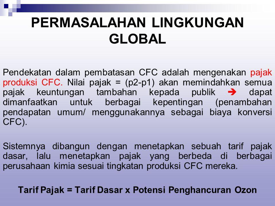 PERMASALAHAN LINGKUNGAN GLOBAL Pendekatan dalam pembatasan CFC adalah mengenakan pajak produksi CFC.