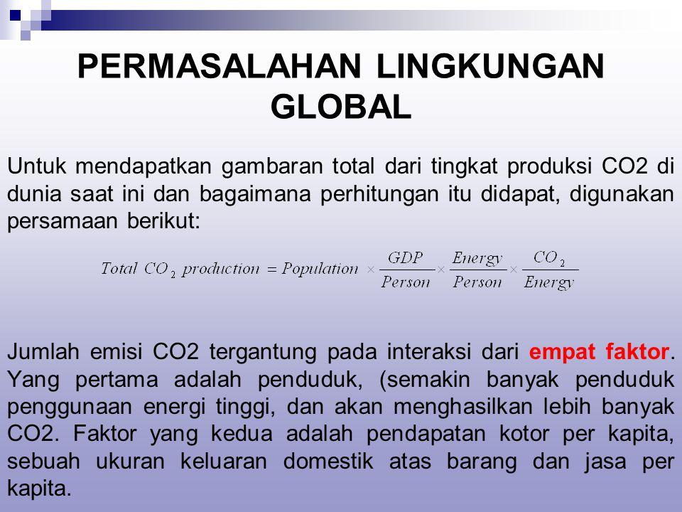PERMASALAHAN LINGKUNGAN GLOBAL Untuk mendapatkan gambaran total dari tingkat produksi CO2 di dunia saat ini dan bagaimana perhitungan itu didapat, digunakan persamaan berikut: Jumlah emisi CO2 tergantung pada interaksi dari empat faktor.