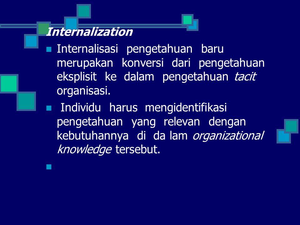 Internalization Internalisasi pengetahuan baru merupakan konversi dari pengetahuan eksplisit ke dalam pengetahuan tacit organisasi. Individu harus men