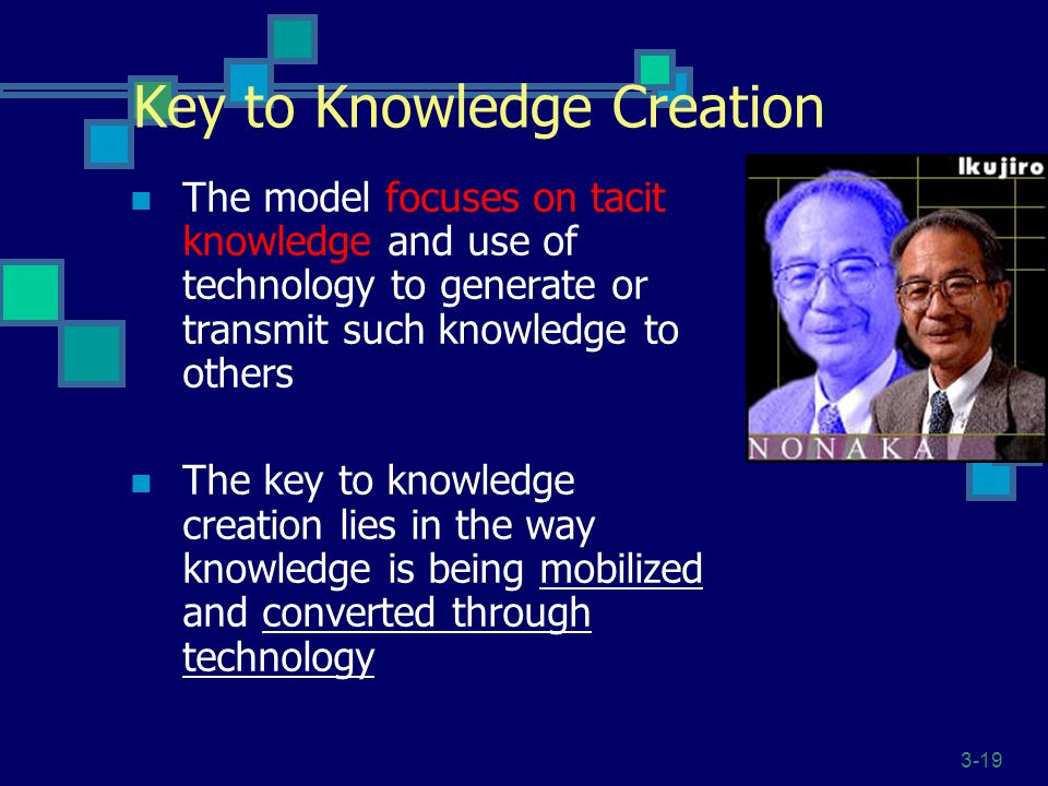 3-19 Key to Knowledge Creation The model focuses on tacit knowledge and use of technology to generate or transmit such knowledge to others The key to