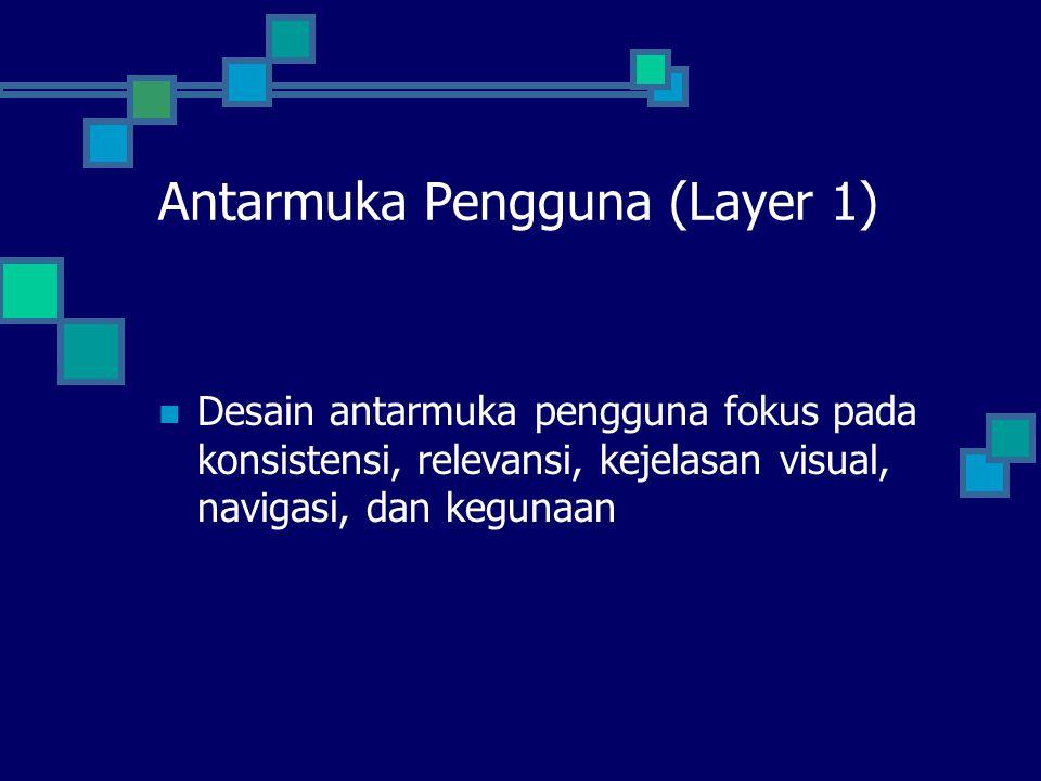 Antarmuka Pengguna (Layer 1) Desain antarmuka pengguna fokus pada konsistensi, relevansi, kejelasan visual, navigasi, dan kegunaan