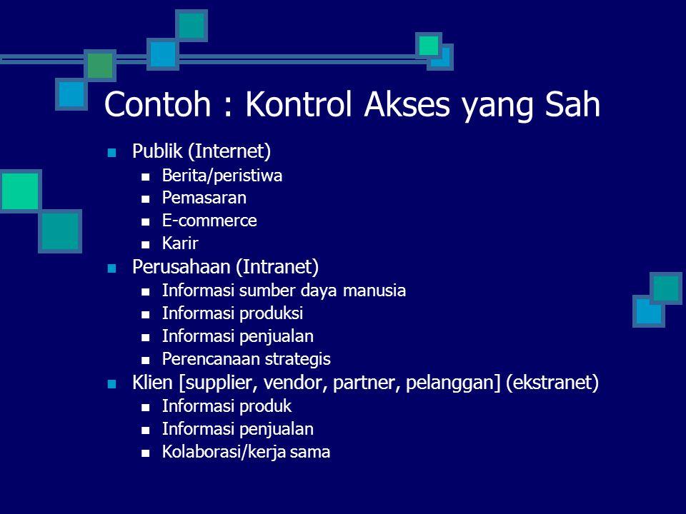 Contoh : Kontrol Akses yang Sah Publik (Internet) Berita/peristiwa Pemasaran E-commerce Karir Perusahaan (Intranet) Informasi sumber daya manusia Info