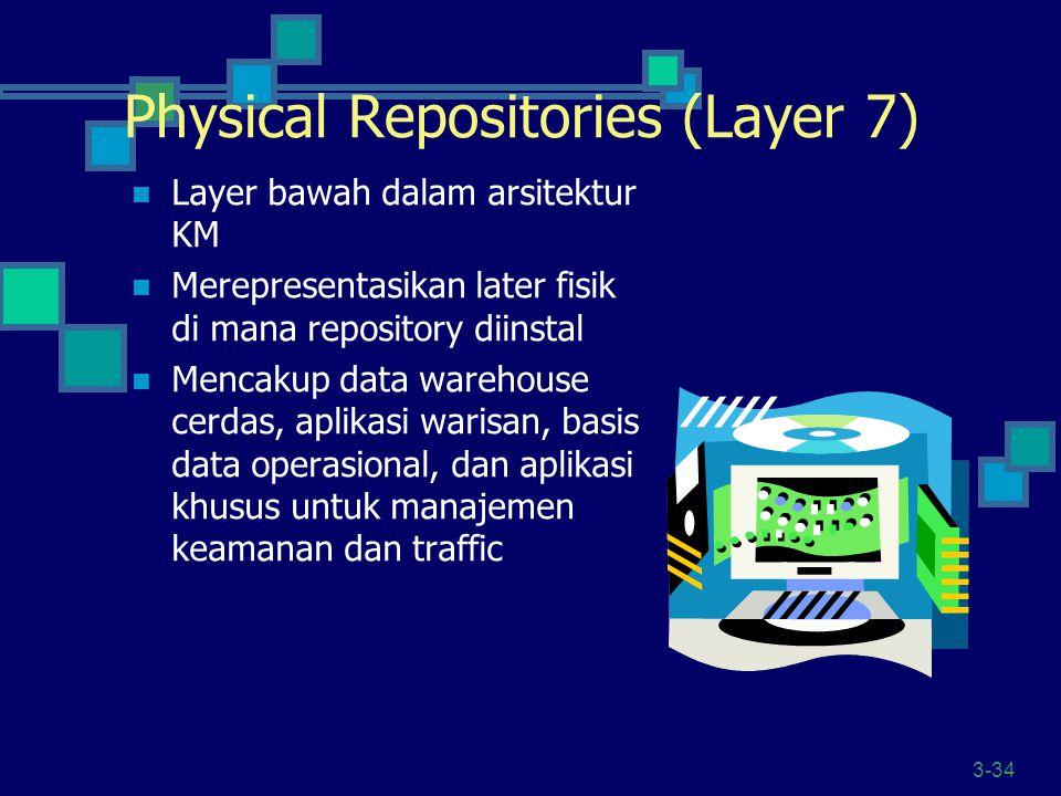 3-34 Physical Repositories (Layer 7) Layer bawah dalam arsitektur KM Merepresentasikan later fisik di mana repository diinstal Mencakup data warehouse