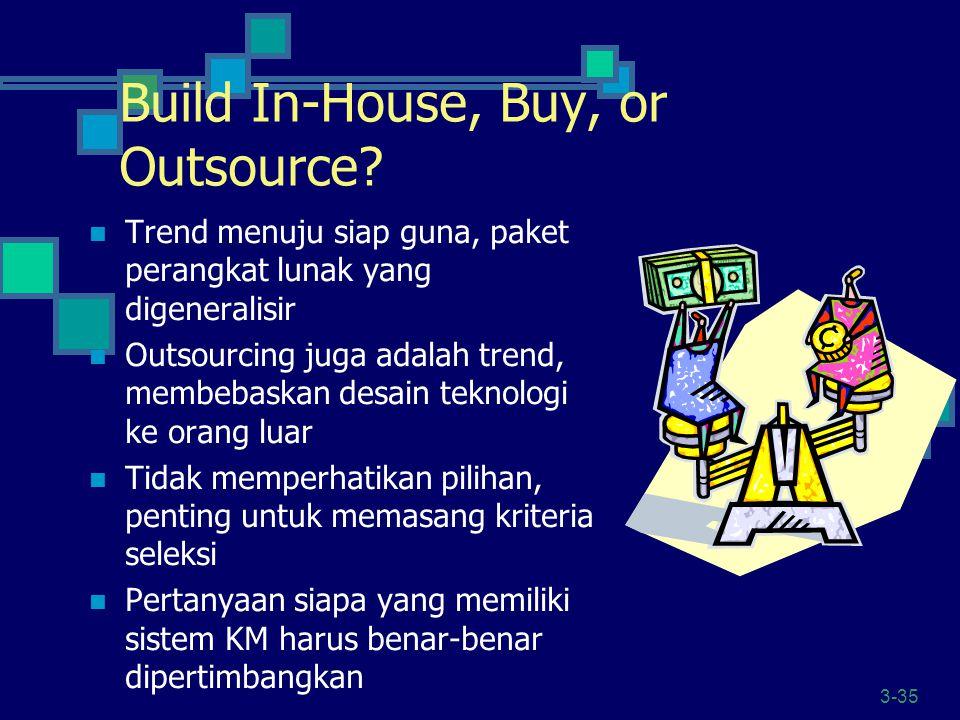 3-35 Build In-House, Buy, or Outsource? Trend menuju siap guna, paket perangkat lunak yang digeneralisir Outsourcing juga adalah trend, membebaskan de