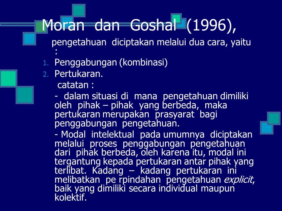 Moran dan Goshal (1996), pengetahuan diciptakan melalui dua cara, yaitu : 1. Penggabungan (kombinasi) 2. Pertukaran. catatan : - dalam situasi di mana