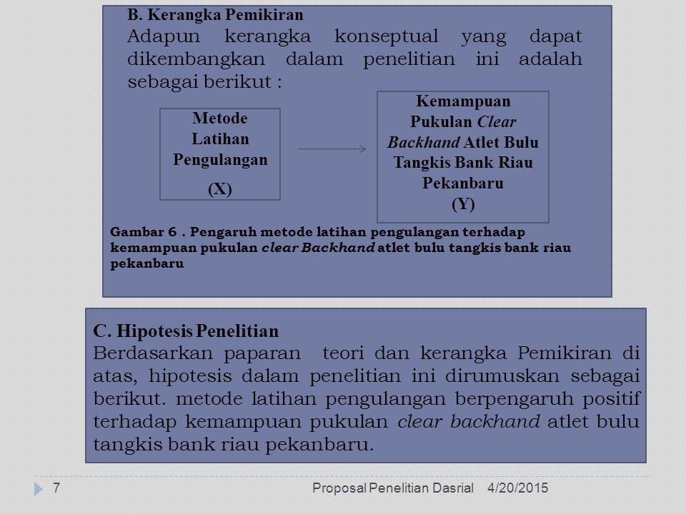 Gambar 6. Pengaruh metode latihan pengulangan terhadap kemampuan pukulan clear Backhand atlet bulu tangkis bank riau pekanbaru Metode Latihan Pengulan