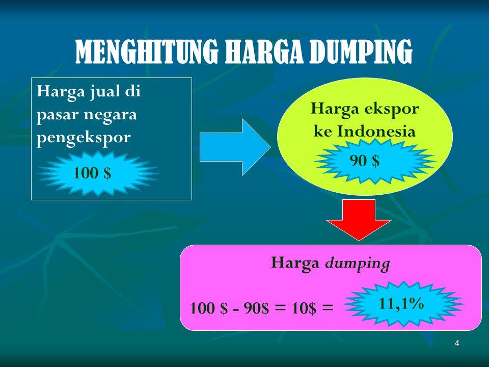 4 MENGHITUNG HARGA DUMPING Harga jual di pasar negara pengekspor Harga ekspor ke Indonesia Harga dumping 100 $ - 90$ = 10$ = 11,1% 100 $ 90 $