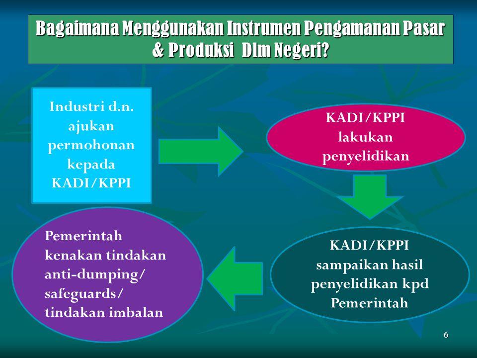 6 KADI/KPPI lakukan penyelidikan KADI/KPPI sampaikan hasil penyelidikan kpd Pemerintah Pemerintah kenakan tindakan anti-dumping/ safeguards/ tindakan