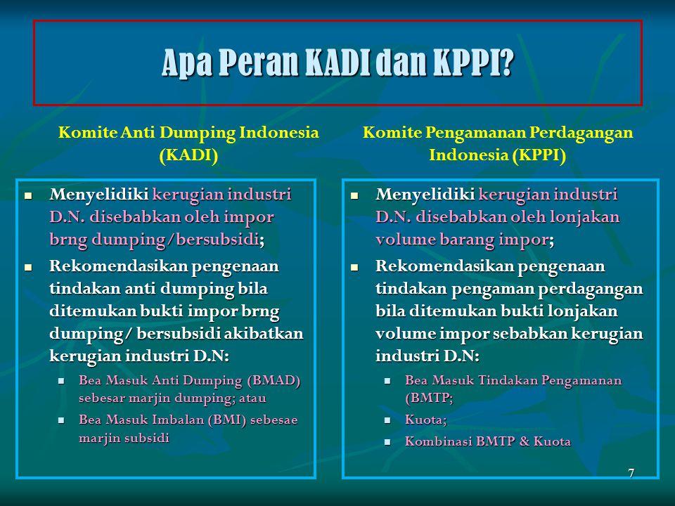 Apa Peran KADI dan KPPI? Menyelidiki kerugian industri D.N. disebabkan oleh impor brng dumping/bersubsidi; Menyelidiki kerugian industri D.N. disebabk
