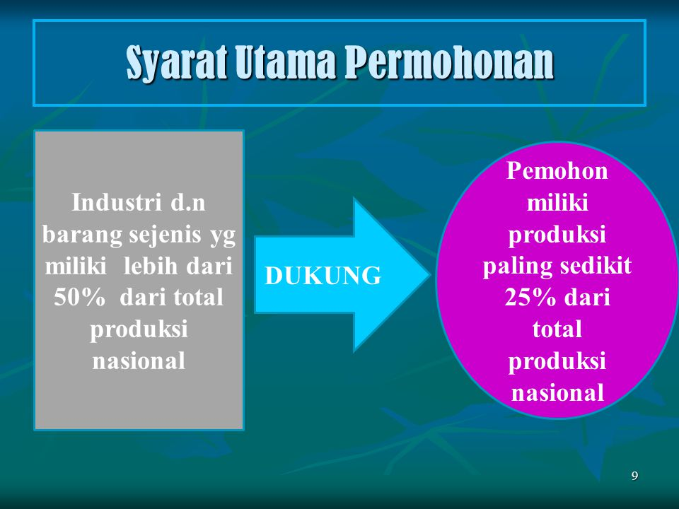 Syarat Utama Permohonan Industri d.n barang sejenis yg miliki lebih dari 50% dari total produksi nasional DUKUNG Pemohon miliki produksi paling sediki