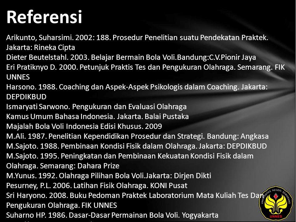 Referensi Arikunto, Suharsimi. 2002: 188. Prosedur Penelitian suatu Pendekatan Praktek.