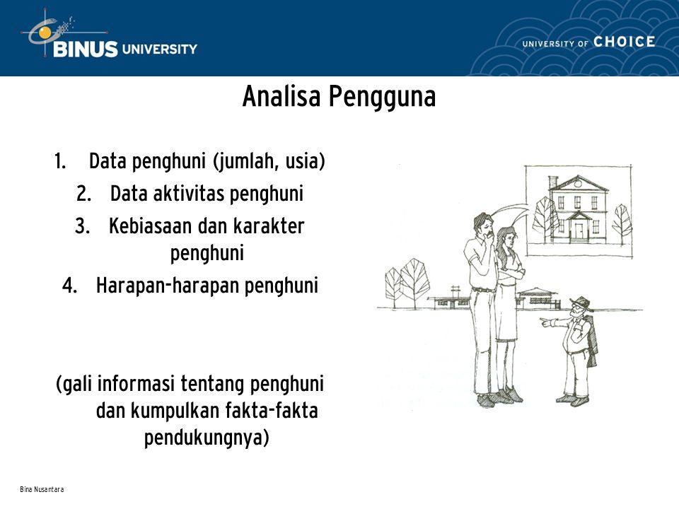 Bina Nusantara Analisa Pengguna 1. Data penghuni (jumlah, usia) 2. Data aktivitas penghuni 3. Kebiasaan dan karakter penghuni 4. Harapan-harapan pengh