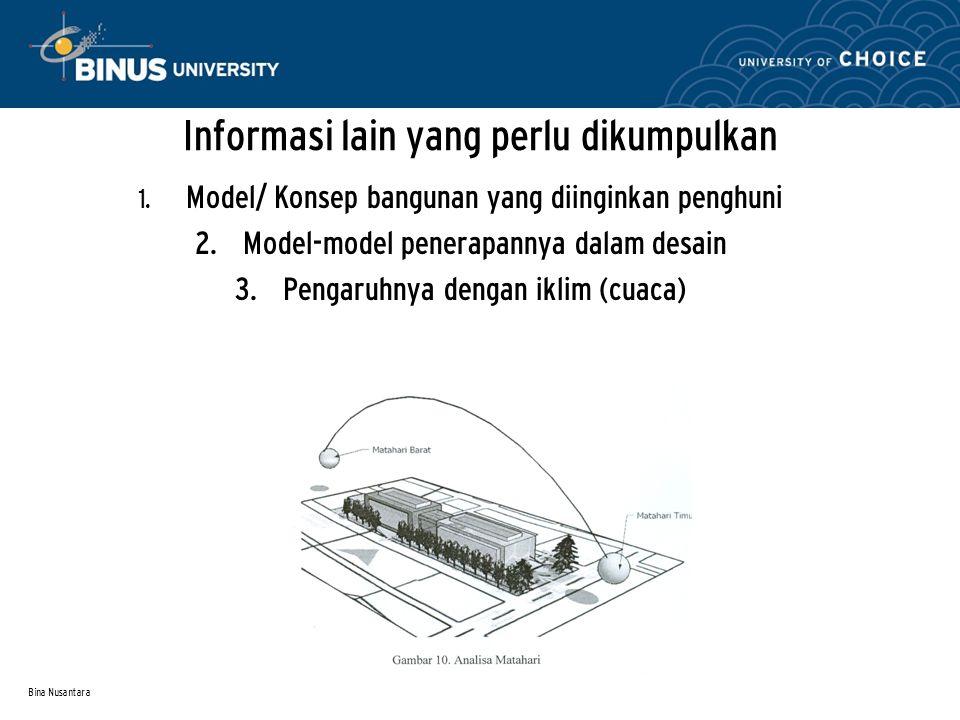 Informasi lain yang perlu dikumpulkan 1. Model/ Konsep bangunan yang diinginkan penghuni 2. Model-model penerapannya dalam desain 3. Pengaruhnya denga