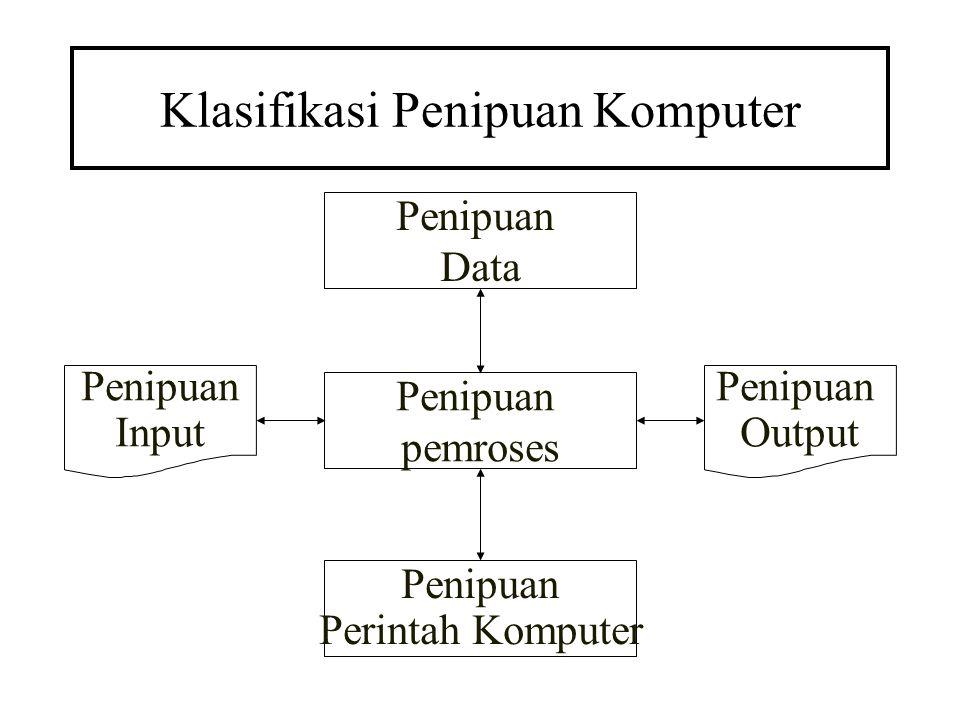 Klasifikasi Penipuan Komputer Penipuan Perintah Komputer Penipuan pemroses Penipuan Data Penipuan Input Penipuan Output