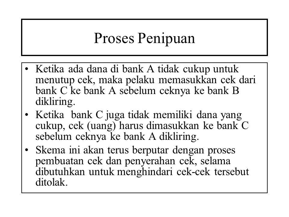 Proses Penipuan Ketika ada dana di bank A tidak cukup untuk menutup cek, maka pelaku memasukkan cek dari bank C ke bank A sebelum ceknya ke bank B dik