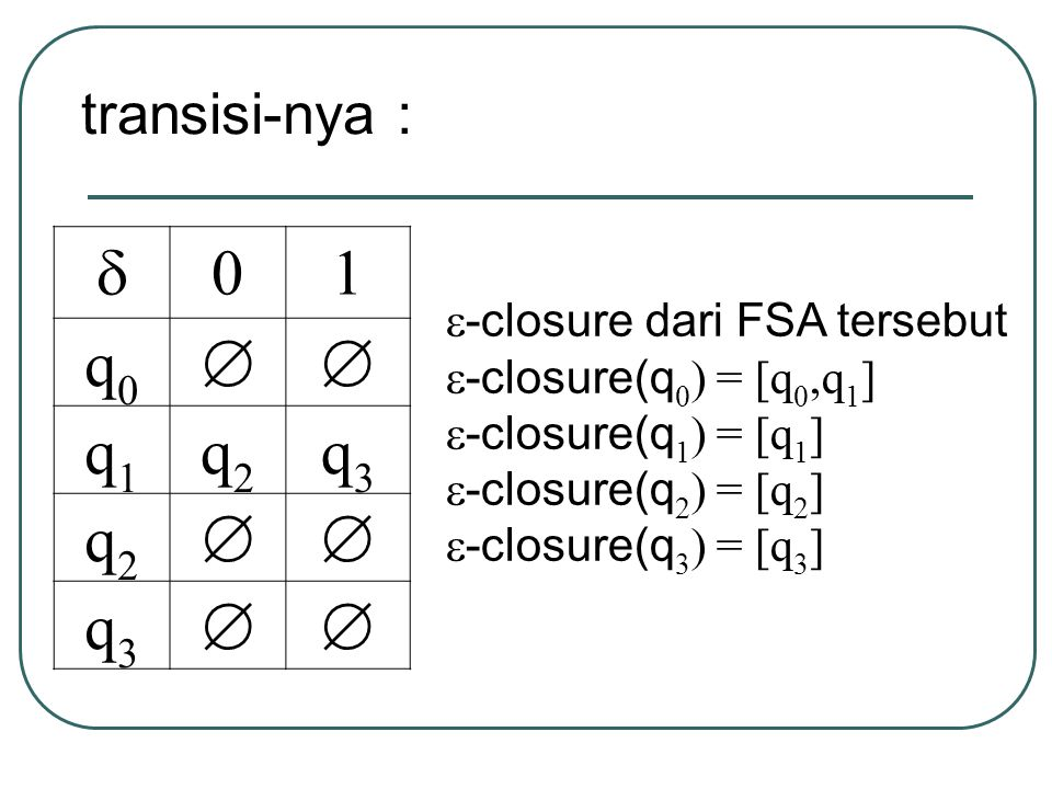 transisi-nya :  01 q0q0  q1q1 q2q2 q3q3 q2q2  q3q3   -closure dari FSA tersebut  -closure(q 0 ) = [q 0,q 1 ]  -closure(q 1 ) = [q 1 ]  -closure(q 2 ) = [q 2 ]  -closure(q 3 ) = [q 3 ]