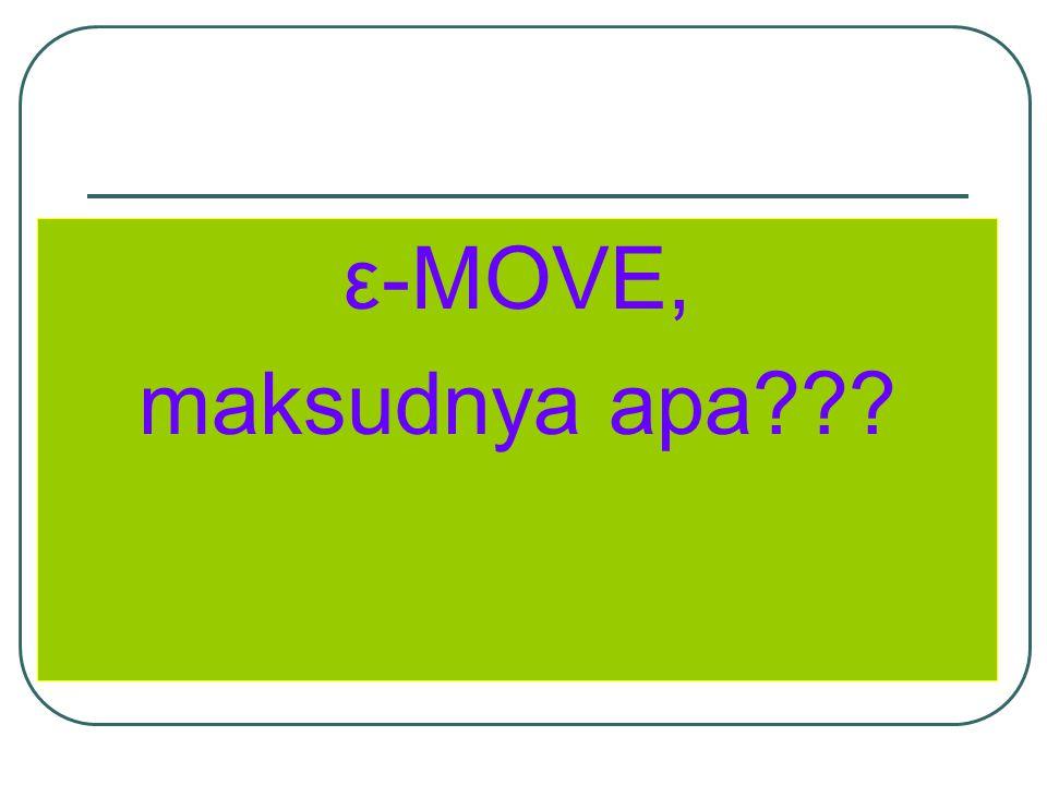 Non Deterministic Finite Automata dengan ε-move NFA dengan ε-move (transisi ε), diperbolehkan merubah state tanpa membaca input.