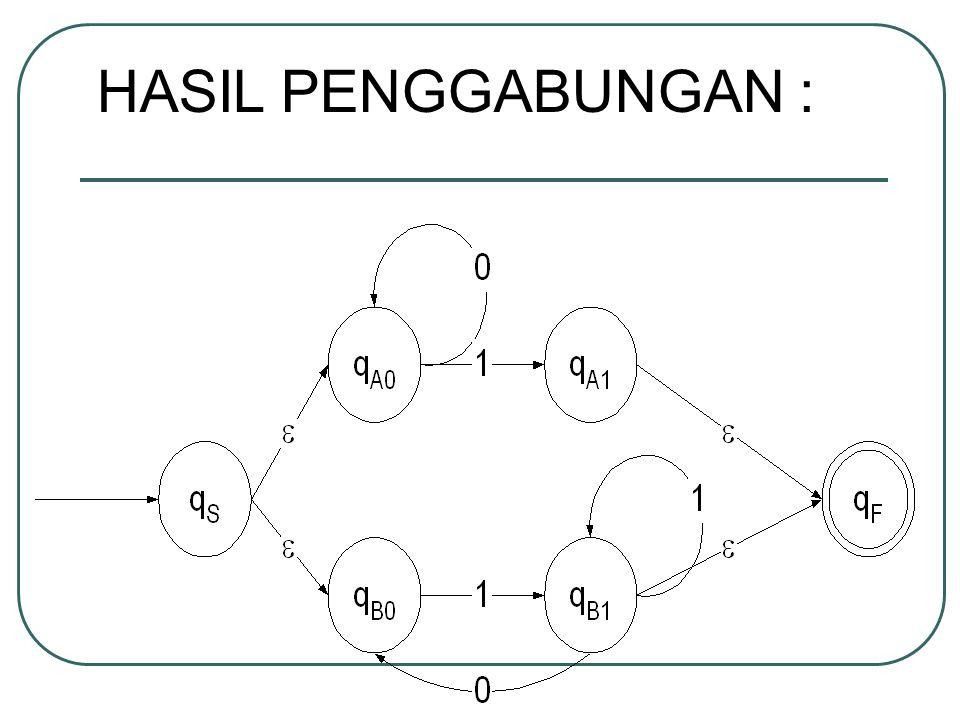 HASIL PENGGABUNGAN :