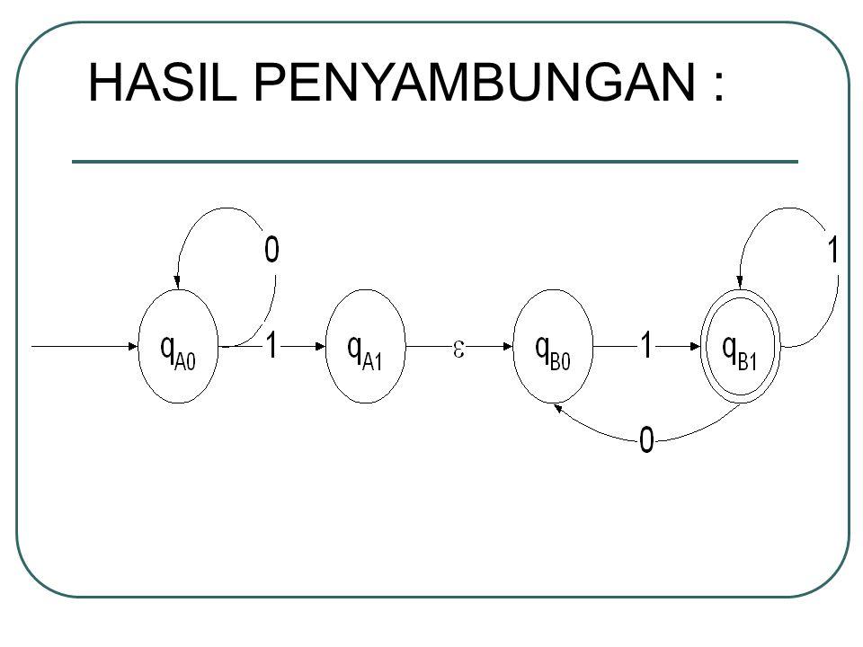 HASIL PENYAMBUNGAN :