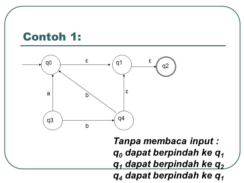 Contoh 1: q0q0 q1 q2 q3 q4 a b b ε ε ε Tanpa membaca input : q 0 dapat berpindah ke q 1 q 1 dapat berpindah ke q 2 q 4 dapat berpindah ke q 1
