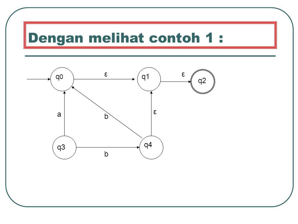q0q0 q1 q2 q3 q4 a b b ε ε ε Dengan melihat contoh 1 :