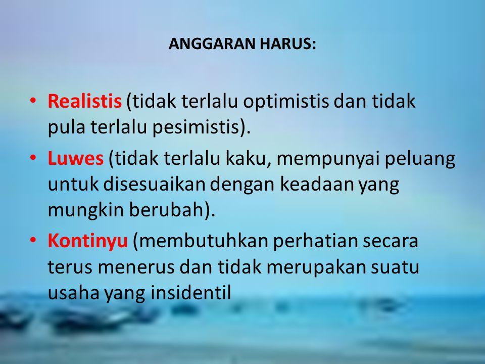 APAKAH SISTEM ITU ? ANGGARAN HARUS: Realistis (tidak terlalu optimistis dan tidak pula terlalu pesimistis). Luwes (tidak terlalu kaku, mempunyai pelua