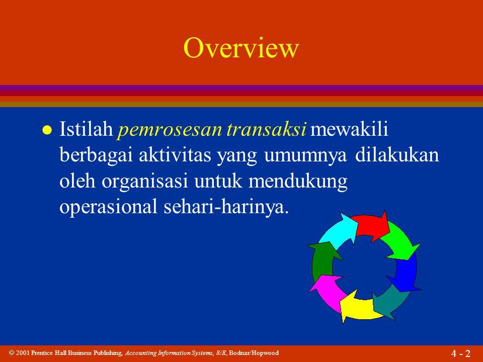  2001 Prentice Hall Business Publishing, Accounting Information Systems, 8/E, Bodnar/Hopwood 4 - 2 Overview l Istilah pemrosesan transaksi mewakili berbagai aktivitas yang umumnya dilakukan oleh organisasi untuk mendukung operasional sehari-harinya.