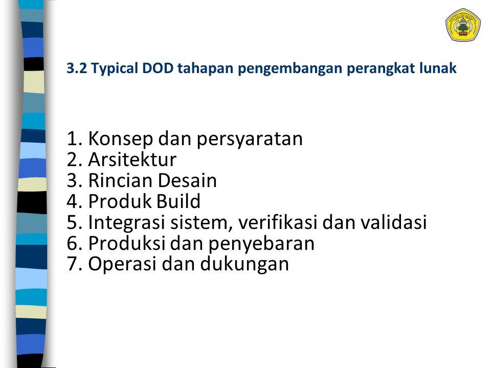 3.2 Typical DOD tahapan pengembangan perangkat lunak 1. Konsep dan persyaratan 2. Arsitektur 3. Rincian Desain 4. Produk Build 5. Integrasi sistem, ve