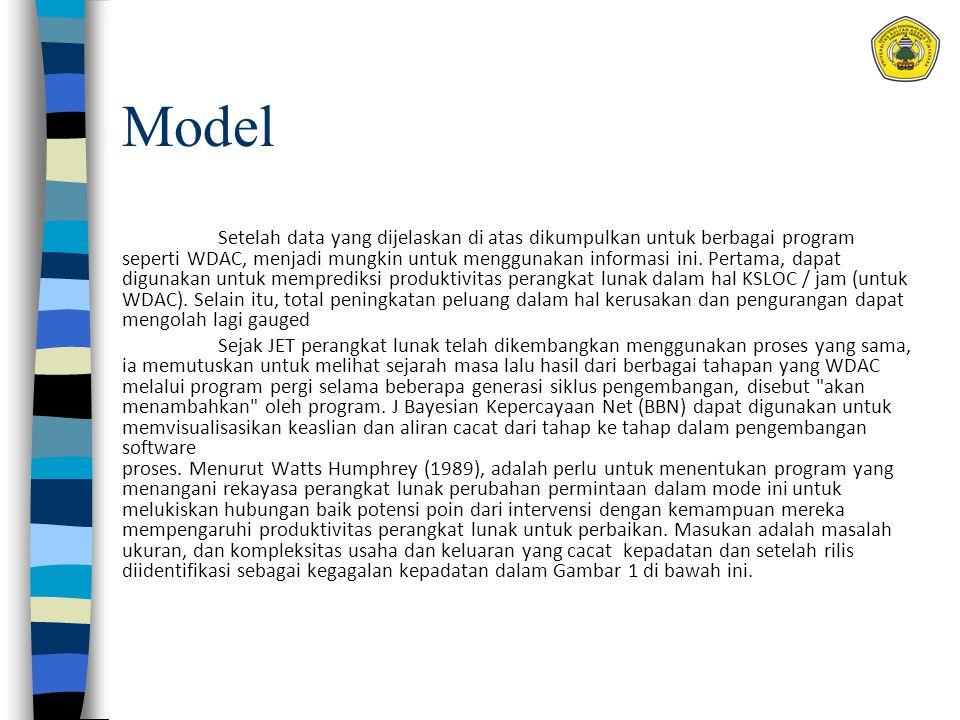 Model Setelah data yang dijelaskan di atas dikumpulkan untuk berbagai program seperti WDAC, menjadi mungkin untuk menggunakan informasi ini. Pertama,