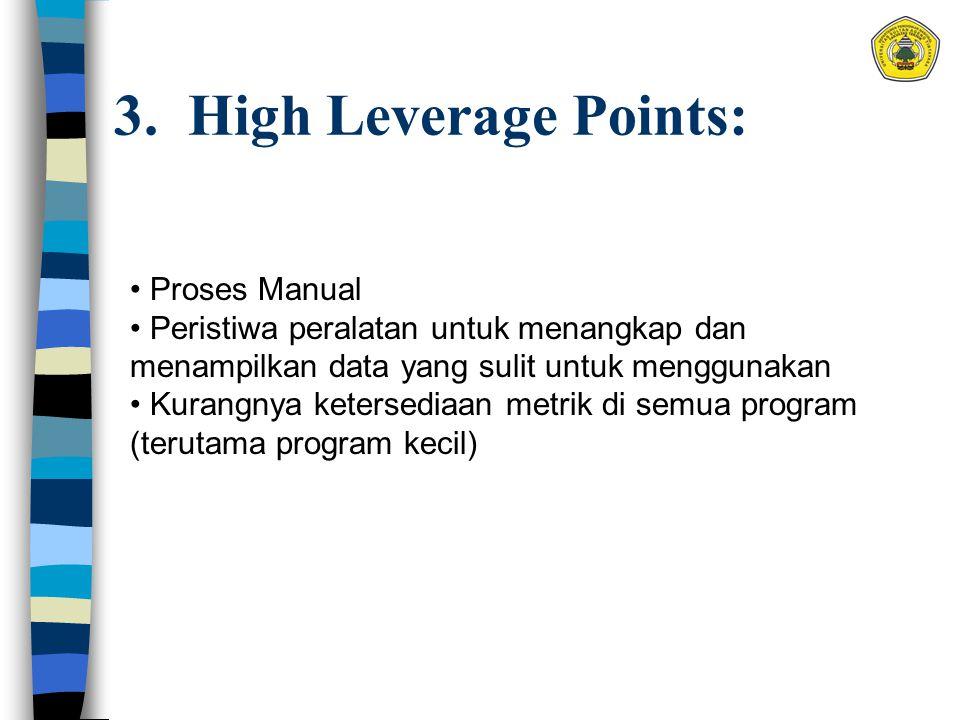 3. High Leverage Points: Proses Manual Peristiwa peralatan untuk menangkap dan menampilkan data yang sulit untuk menggunakan Kurangnya ketersediaan me
