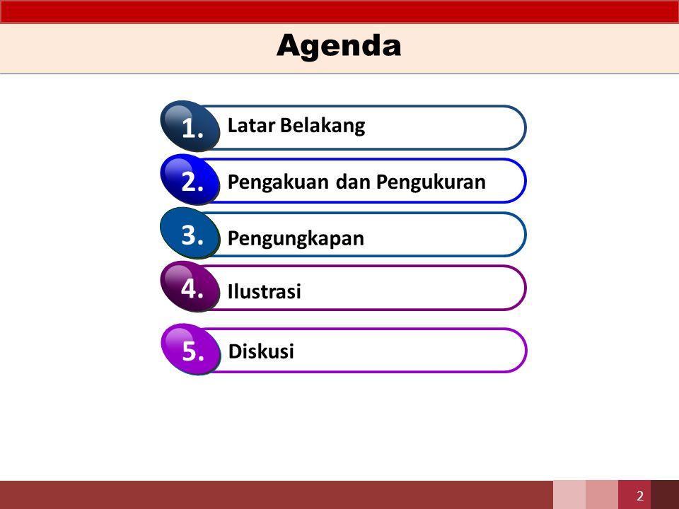 Agenda Latar Belakang 1. Pengakuan dan Pengukuran 2. Pengungkapan 3. Ilustrasi 4. 2 Diskusi 5.5.