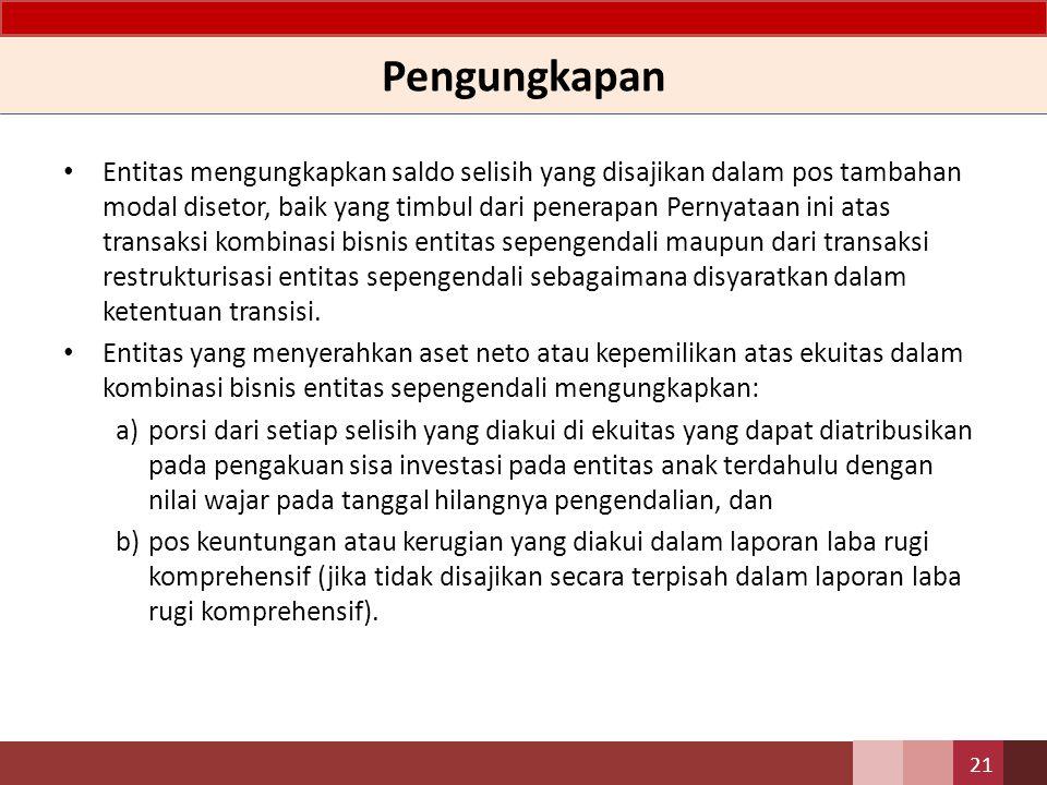 22 Tanggal Efektif & Penarikan Entitas menerapkan Pernyataan ini untuk periode tahun buku yang dimulai pada atau setelah tanggal 1 Januari 2013.