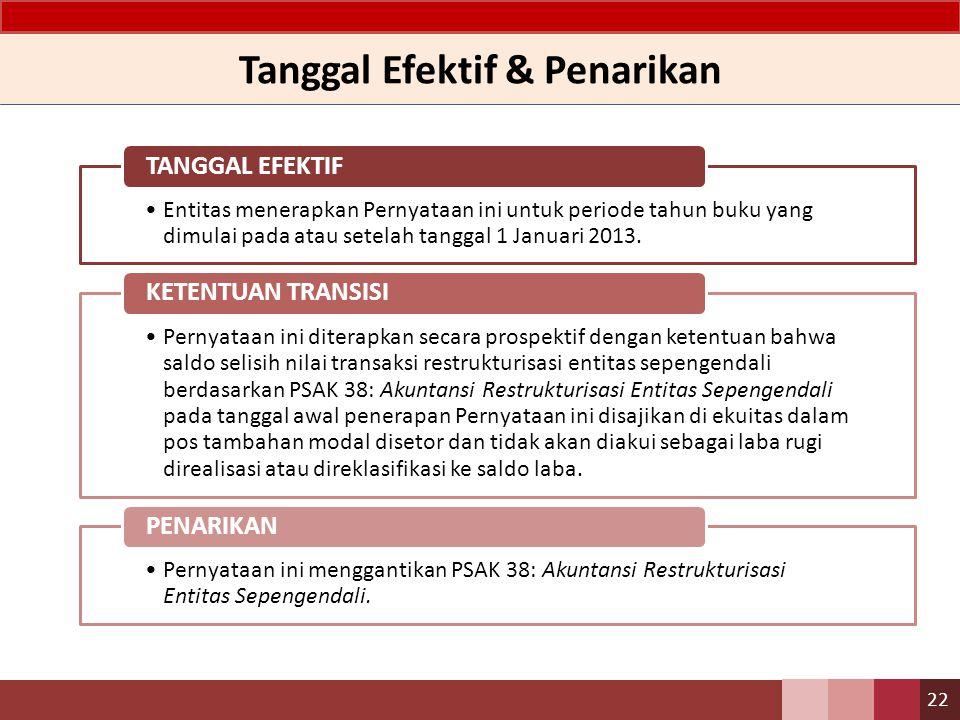 22 Tanggal Efektif & Penarikan Entitas menerapkan Pernyataan ini untuk periode tahun buku yang dimulai pada atau setelah tanggal 1 Januari 2013. TANGG