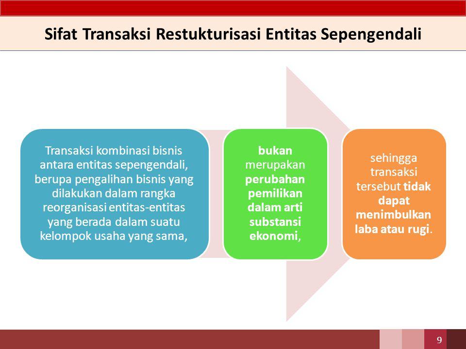 Sifat Transaksi Restukturisasi Entitas Sepengendali 9 Transaksi kombinasi bisnis antara entitas sepengendali, berupa pengalihan bisnis yang dilakukan